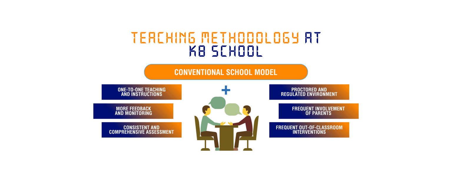 teaching-method