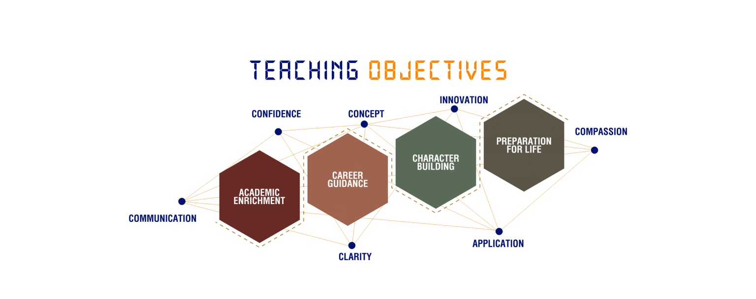teaching-objective